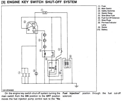 kubota key switch wiring diagram ford 3000 tractor
