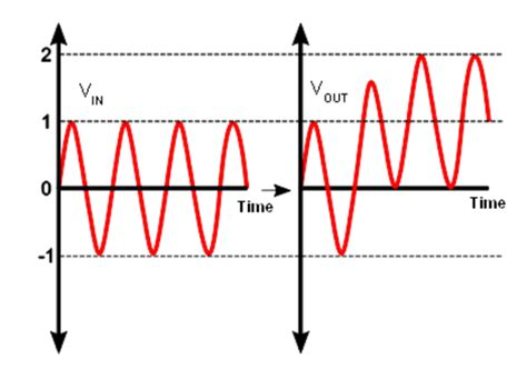 inductor saturation tutorial inductor saturation wiki 28 images inductor current flyback 28 images flyback converter