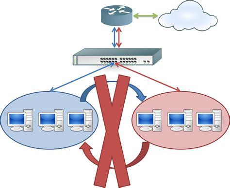 Junkie Links 4 by Pc Junkie Rev2 4 Network D Link Dgs 3100のasymmetric Vlanメモ
