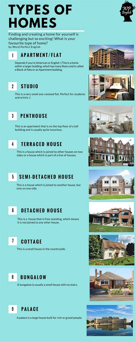28 types of houses word what type