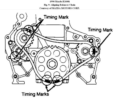 mazda b2600 distributor wiring diagram mazda auto wiring