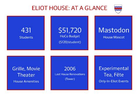 eliot house floor plan 100 eliot house floor plan 41 best historic house plans images on pinterest