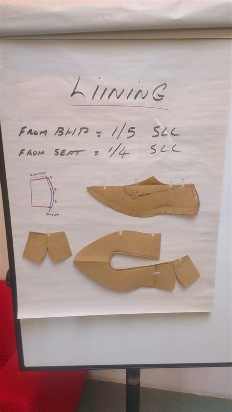 pattern design courses london bespoke shoes unlaced a shoemaker s blog pattern making