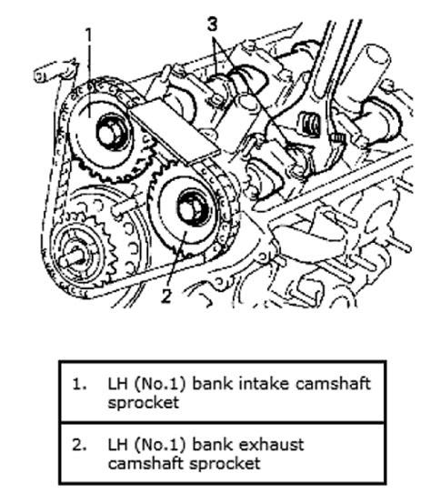 2008 suzuki grand vitara how to remove timming gear pully without it moving service manual 2001 suzuki grand vitara timing chain cover removal 2001 suzuki grand vitara