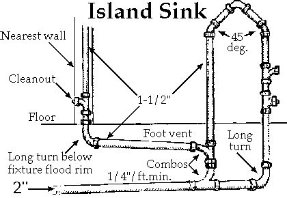 Island Plumbing Vent by Island Toilet Vent Illustrations Theplumber