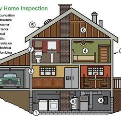home inspections 2go husvurdering 44 cook st cherry
