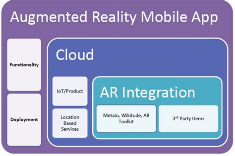 augmented design adalah mobile app concept and ideas mobile food ordering app
