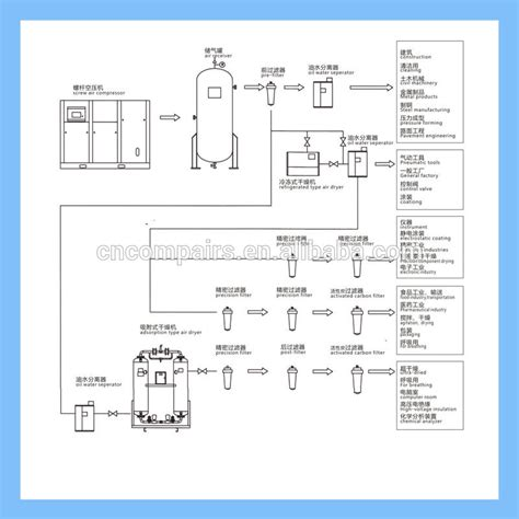 sullair 185 wiring diagram sullair 185 compressor parts