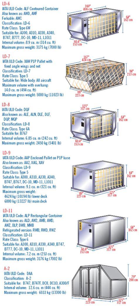 cl cargo   container site