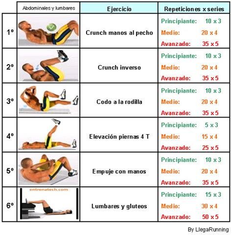 ejercicios abdominales en casa tabla de abdominales rutina de ejercicios abdominales