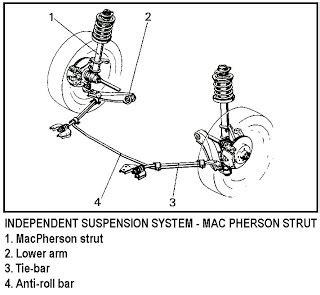 Karet Peredam Cylinder Bagian Atas Besar Absorber 3 Set Rx King sistem suspensi