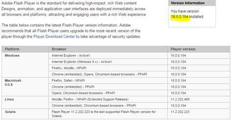 Anschreiben Adrebe Nicht Bekannt Adobe Flash Player Update F 252 R Kritische Sicherheitsl 252 Cke