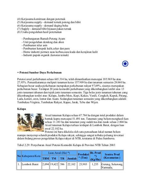 Pakan Ternak Organik Fermentasi cara ternak ayam pakan ternak kambing organik
