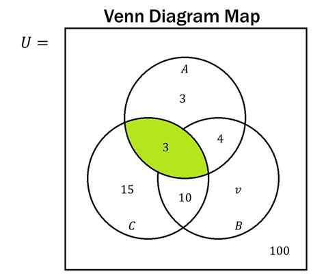 venn diagram math problem problem solving venn diagram 28 images solving