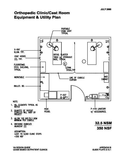 Home Design Furnishings orthopedic clinic cast room
