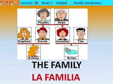 imagenes sobre la familia en ingles miembros de la familia en ingl 233 s imagui