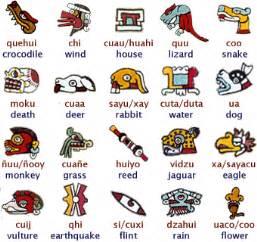 Aztec Word For Jaguar Calendars Neh Summer Institute For School Teachers