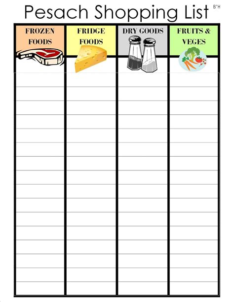 shopping list template a homeschool chol hamoed menu and pesach