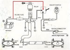 96 club car wiring diagram get free image about wiring diagram