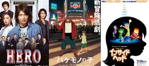 Japan Box Office by Japan Box Office Ranking Week Of July 25 26 Arama Japan