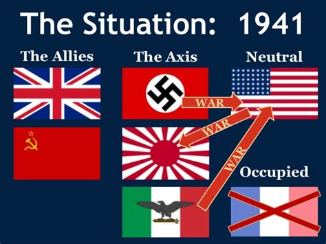 flags of the world during ww2 ww2 allies and axis flags car interior design