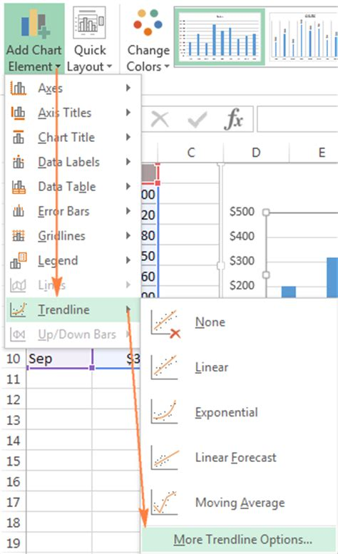 format trendline excel 2007 moving average in excel calculate with formulas and