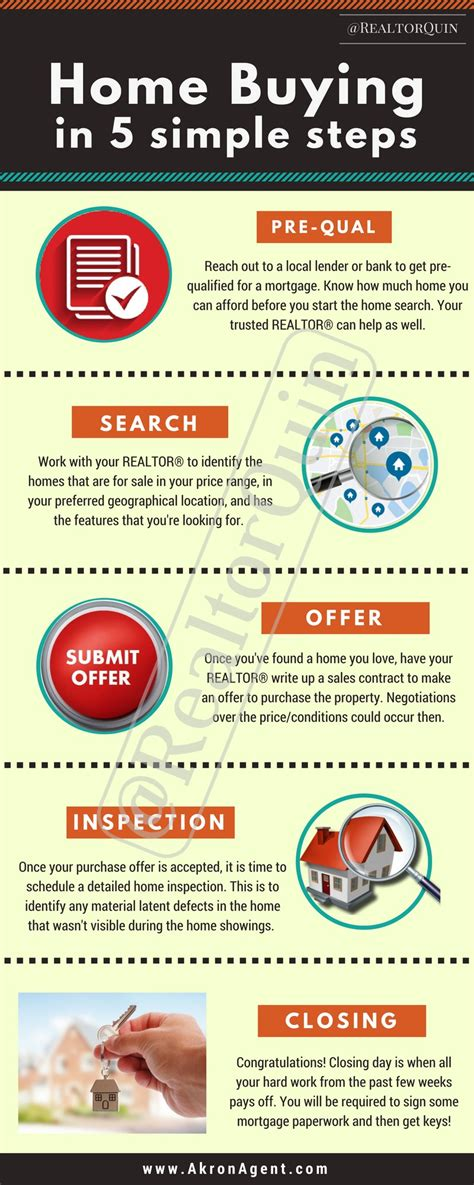 1st steps to buying a house 1st steps to buying a house home buying in 5 simple steps infographic