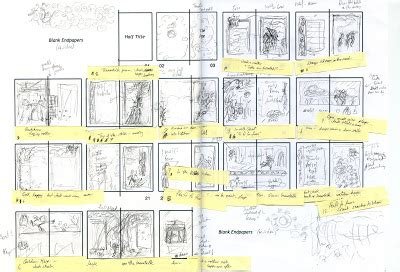 book layout on pages mac picture book basics sketches and layout words