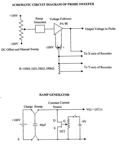 probe circuit diagram circuit diagram of the probe sweeper
