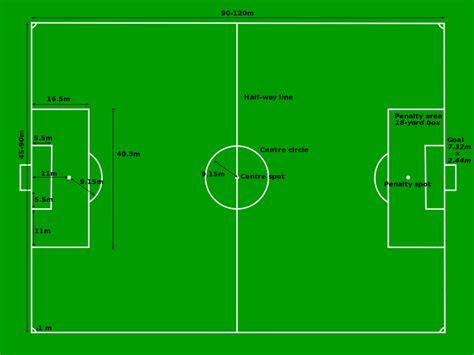 fil football pitch metric svg wikipedia
