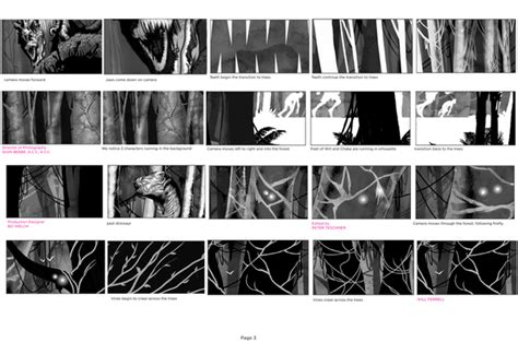 The Inn Of Lost Things 1 3 End land of the lost end credit storyboards on behance