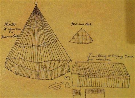 Shanawdithit Drawings