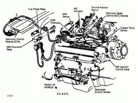 2000 gmc sonoma 4x4 vacuum diagrams html imageresizertool 2000 s10 blazer wiring diagram imageresizertool