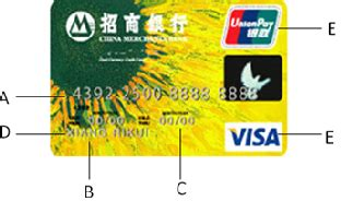 Credit Card Number Letters China Merchants Bank Credit Card