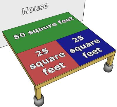 Deck Footing Size Chart   Decks.com