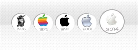apple logo history biotechnology 17 fonders of top most companies