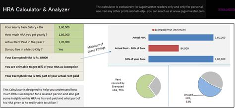 hra housing beginners guide to learn hra calculator video infographics