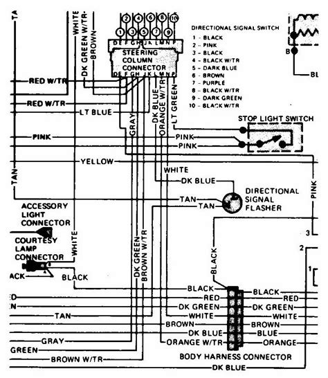 abbreviations for a car wiring diagram range wiring