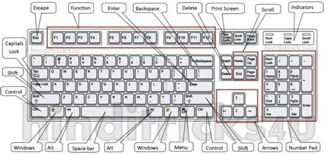 hindi qwerty layout important keys in keyboard in hindi internet pc tips and