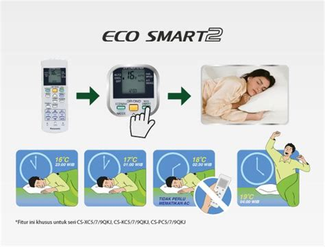 Ac Panasonic Malang ac panasonic terbaru type standart technologi ecosmart 2