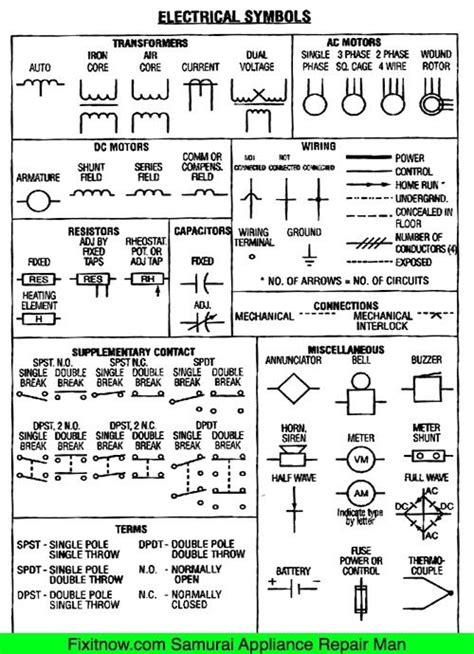 Schematic Symbols Chart Electrical Symbols On Wiring And