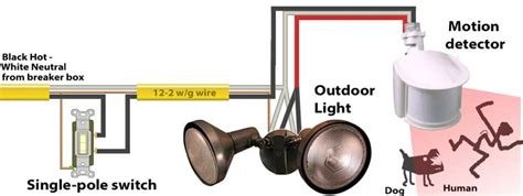 Adding A Motion Sensor To An Existing Outdoor Light How To Wire Motion Sensor Occupancy Sensors