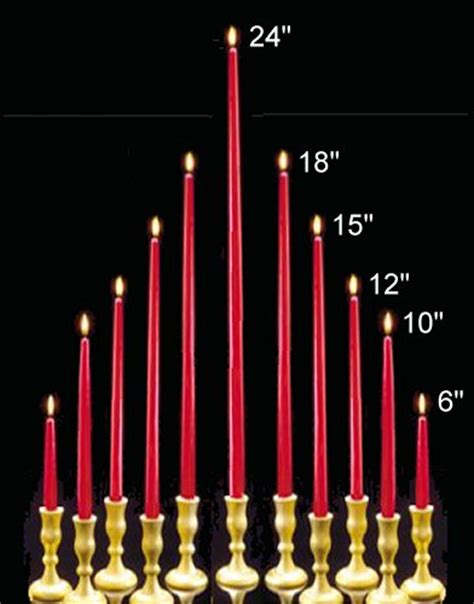 Dripless Taper Candles Candles Unique Dripless Candles Ideas Dripless Candles