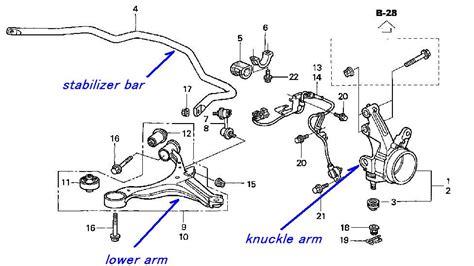 2013 volvo vnl parts diagram imageresizertool