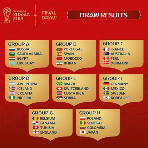 How To Draw World Cup