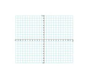 coordinate plane template best photos of coordinate plane template coordinate