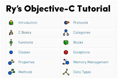 c tutorial quick ios quick objective c tutorial francesco ficetola