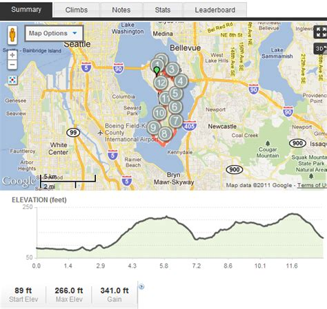 seattle map elevation rock and roll half marathon seattle course map with