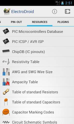 capacitor code apk electrodroid pro v4 1 apk ni malos ni malditos