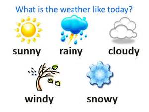 What Is The Weather In Today 171 Seasons 187 4 March April